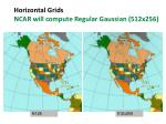 horizontal grids ncar will compute regular gaussian 512x256