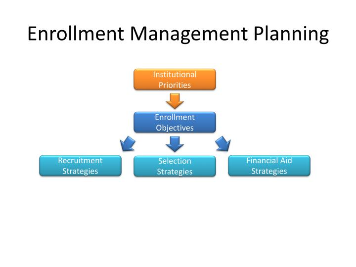 Enrollment Management Planning
