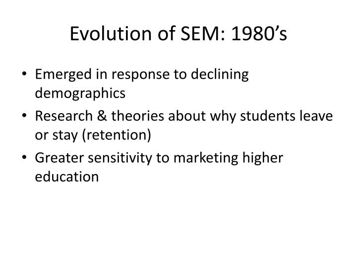 Evolution of SEM: 1980's