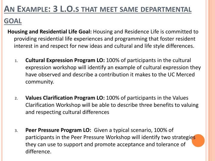 An Example: 3 L.O.s that meet same departmental goal