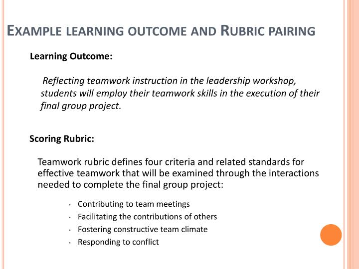 Example learning outcome and Rubric pairing