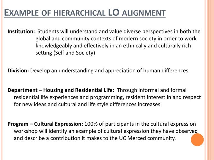 Example of hierarchical LO alignment