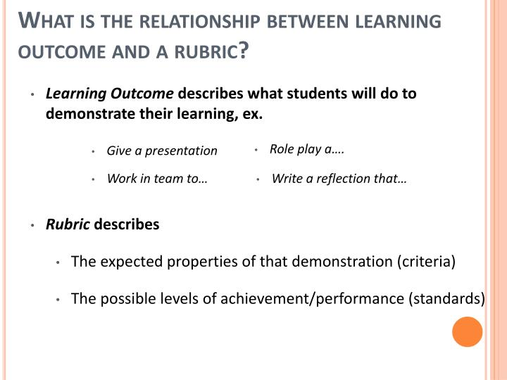 What is the relationship between learning outcome and a rubric?