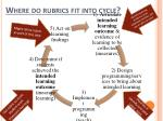 where do rubrics fit into cycle