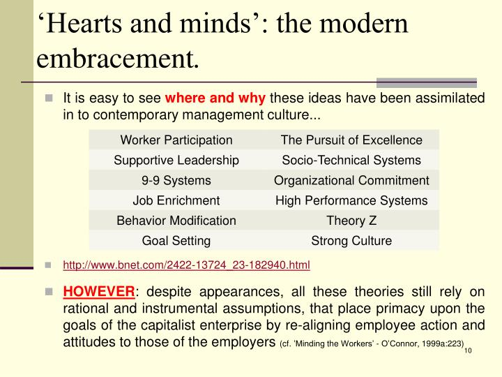 'Hearts and minds': the modern embracement