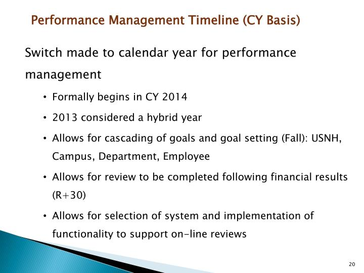 Performance Management Timeline (CY Basis)