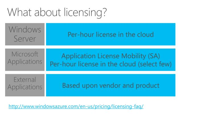 What about licensing?