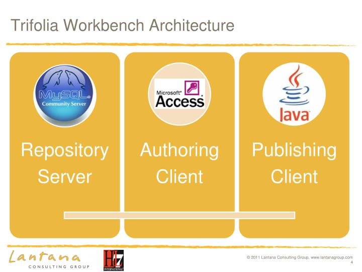 Trifolia Workbench Architecture