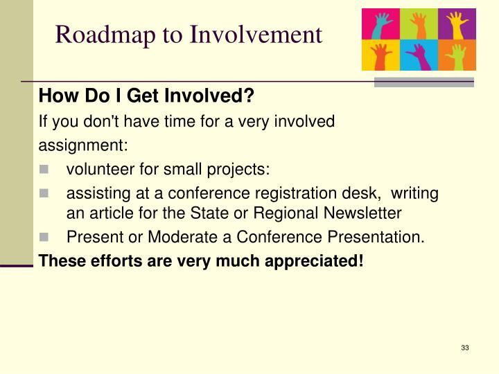 Roadmap to Involvement
