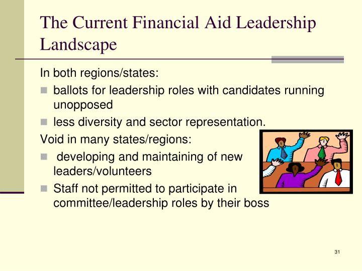 The Current Financial Aid Leadership Landscape