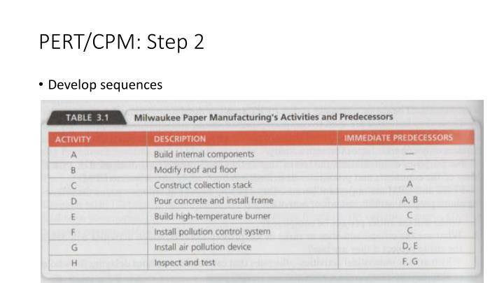 PERT/CPM: Step 2