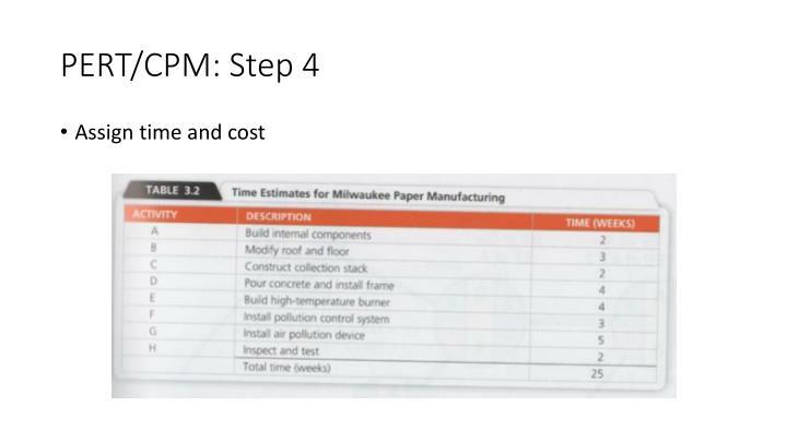 PERT/CPM: Step 4