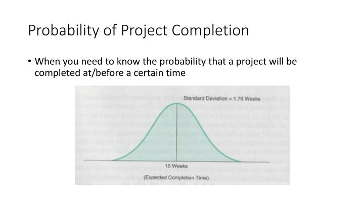 Probability of Project