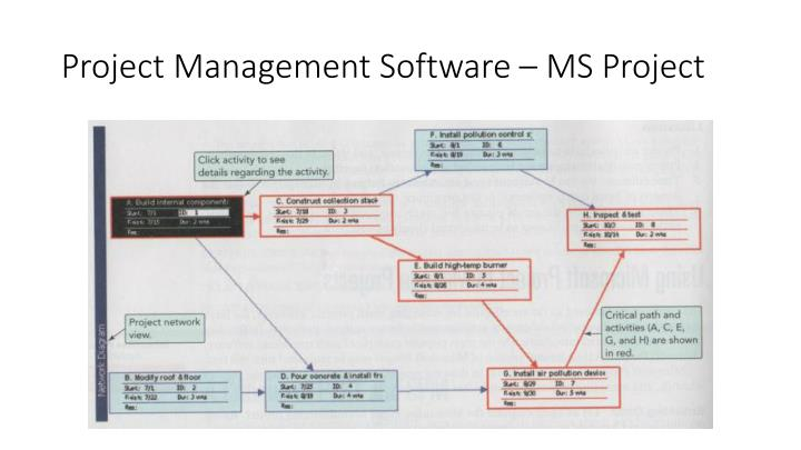 Project Management Software – MS Project
