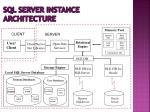 sql server instance architecture