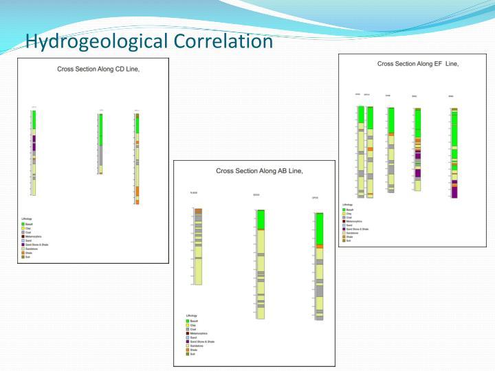 Hydrogeological Correlation