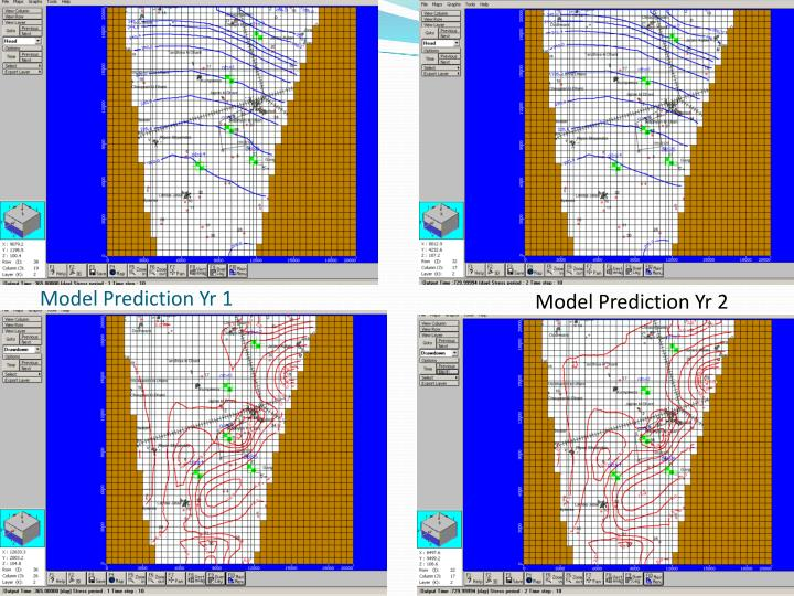 Model Prediction Yr 1