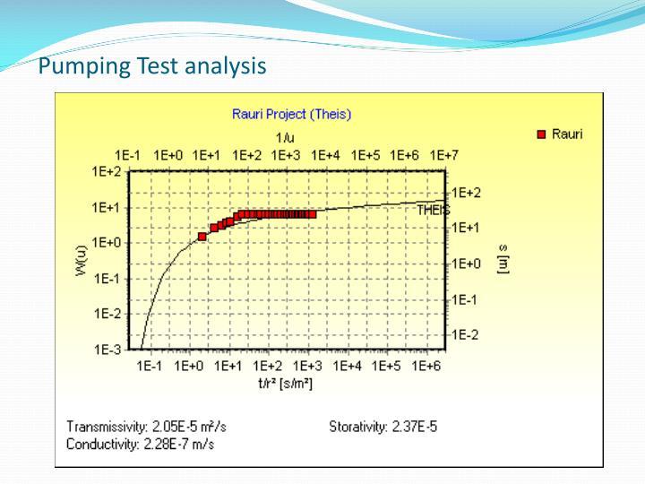 Pumping Test analysis