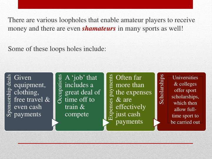 There are various loopholes that enable amateur players to receive money and there are even