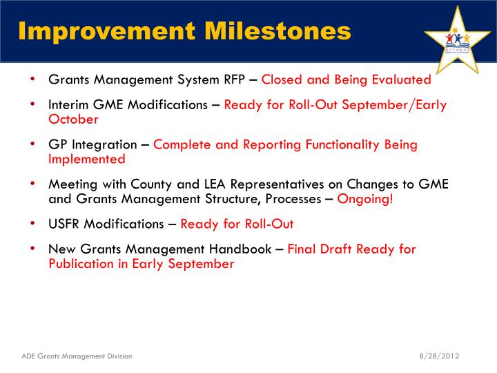 Improvement Milestones