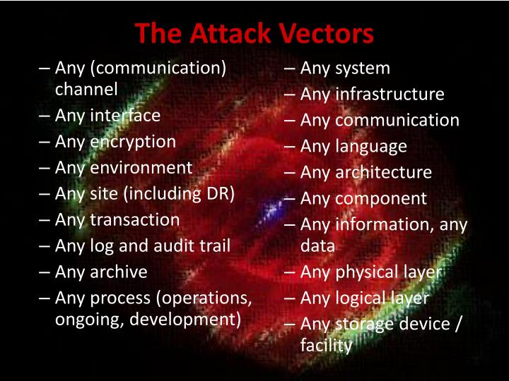 The Attack Vectors