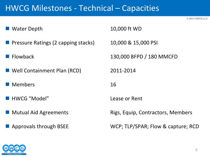 HWCG Milestones - Technical – Capacities