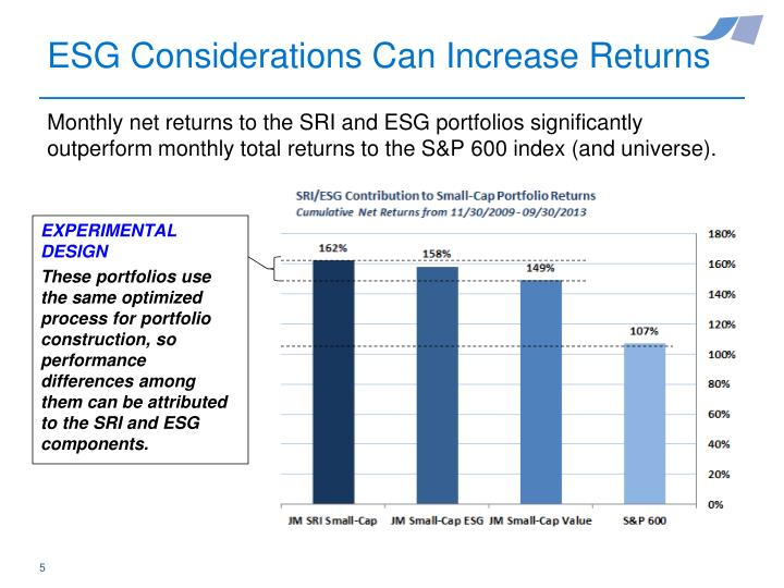 ESG Considerations Can Increase Returns