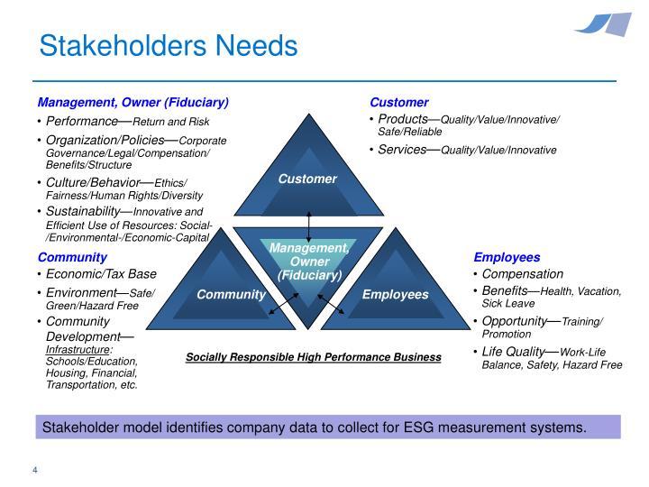 Stakeholders Needs