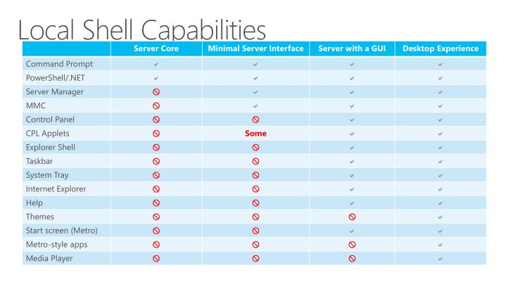 Local Shell Capabilities