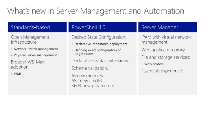 What's new in Server Management and Automation
