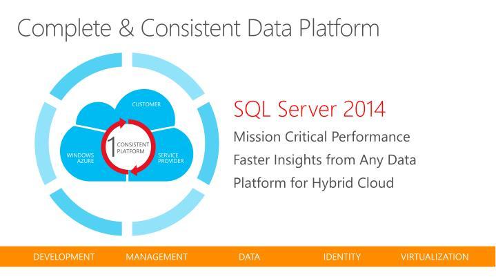 Complete & Consistent Data Platform