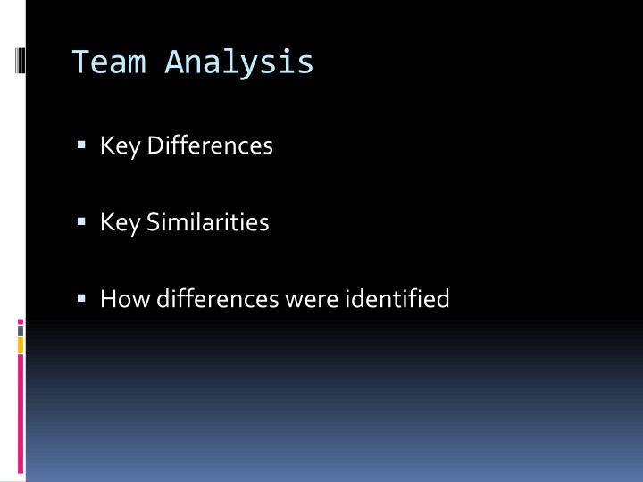 Team Analysis