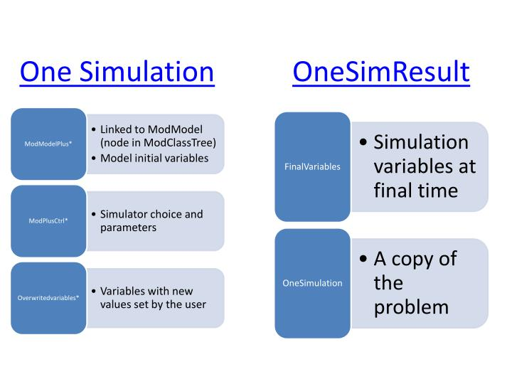 One Simulation