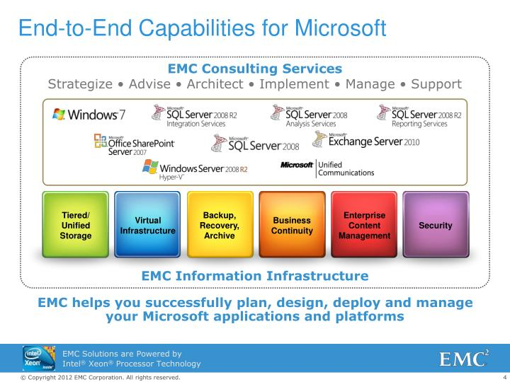 End-to-End Capabilities for Microsoft