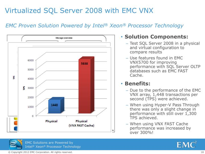 Virtualized SQL Server 2008 with EMC VNX