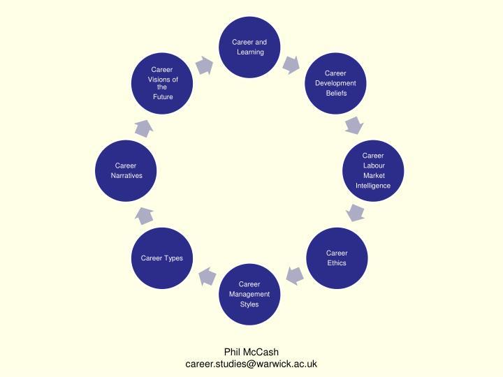Phil McCash          career.studies@warwick.ac.uk