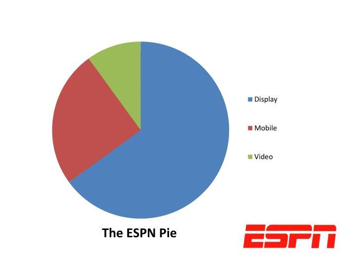 The ESPN Pie
