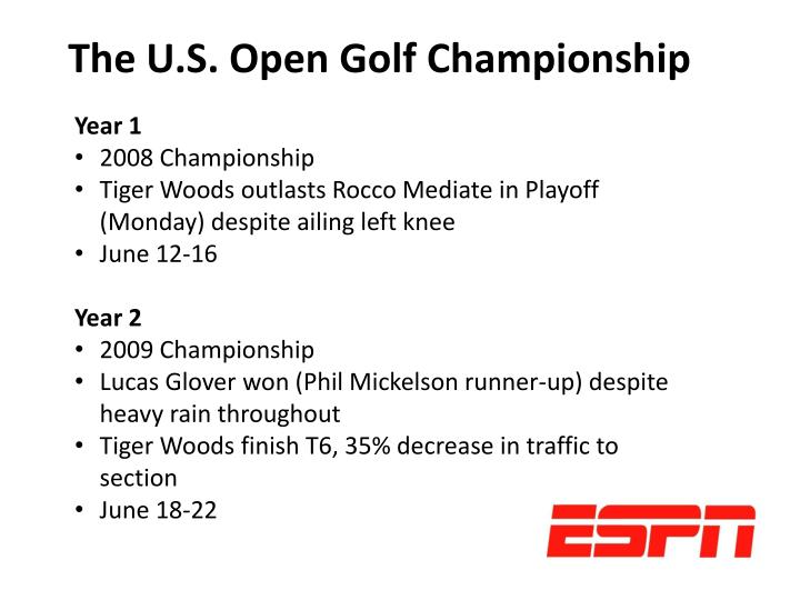 The U.S. Open Golf Championship