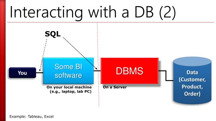 Interacting with a DB (2)