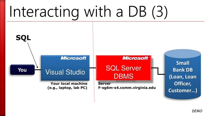 Interacting with a DB (3)