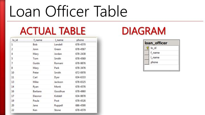ACTUAL TABLE           DIAGRAM