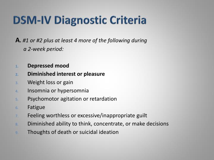 DSM-IV Diagnostic Criteria