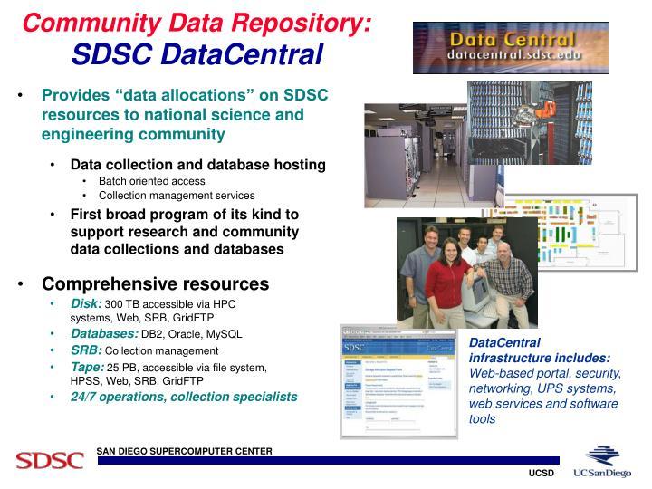 Community Data Repository: