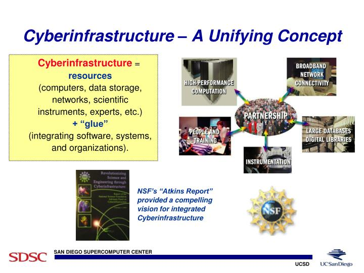 Cyberinfrastructure – A Unifying Concept