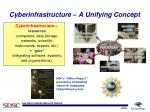 cyberinfrastructure a unifying concept