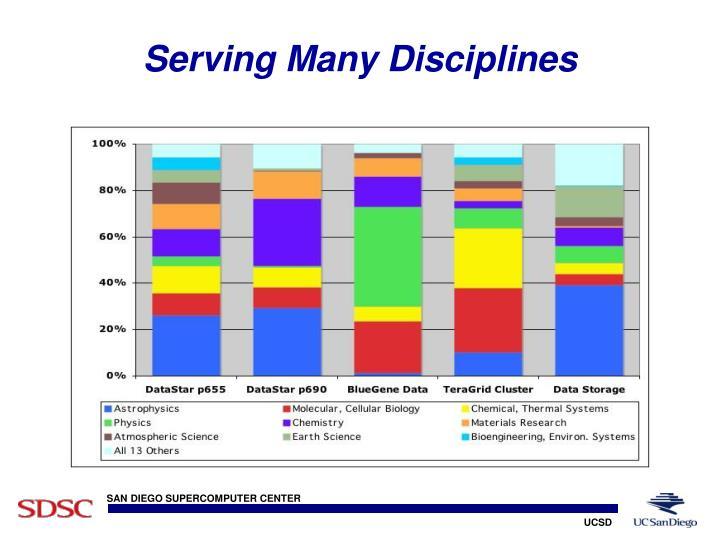 Serving Many Disciplines