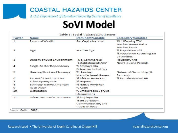 SoVI Model