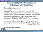 enhanced mobility of seniors and individuals with disabilities4