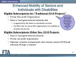 enhanced mobility of seniors and individuals with disabilities6