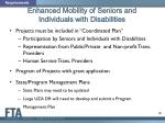 enhanced mobility of seniors and individuals with disabilities8